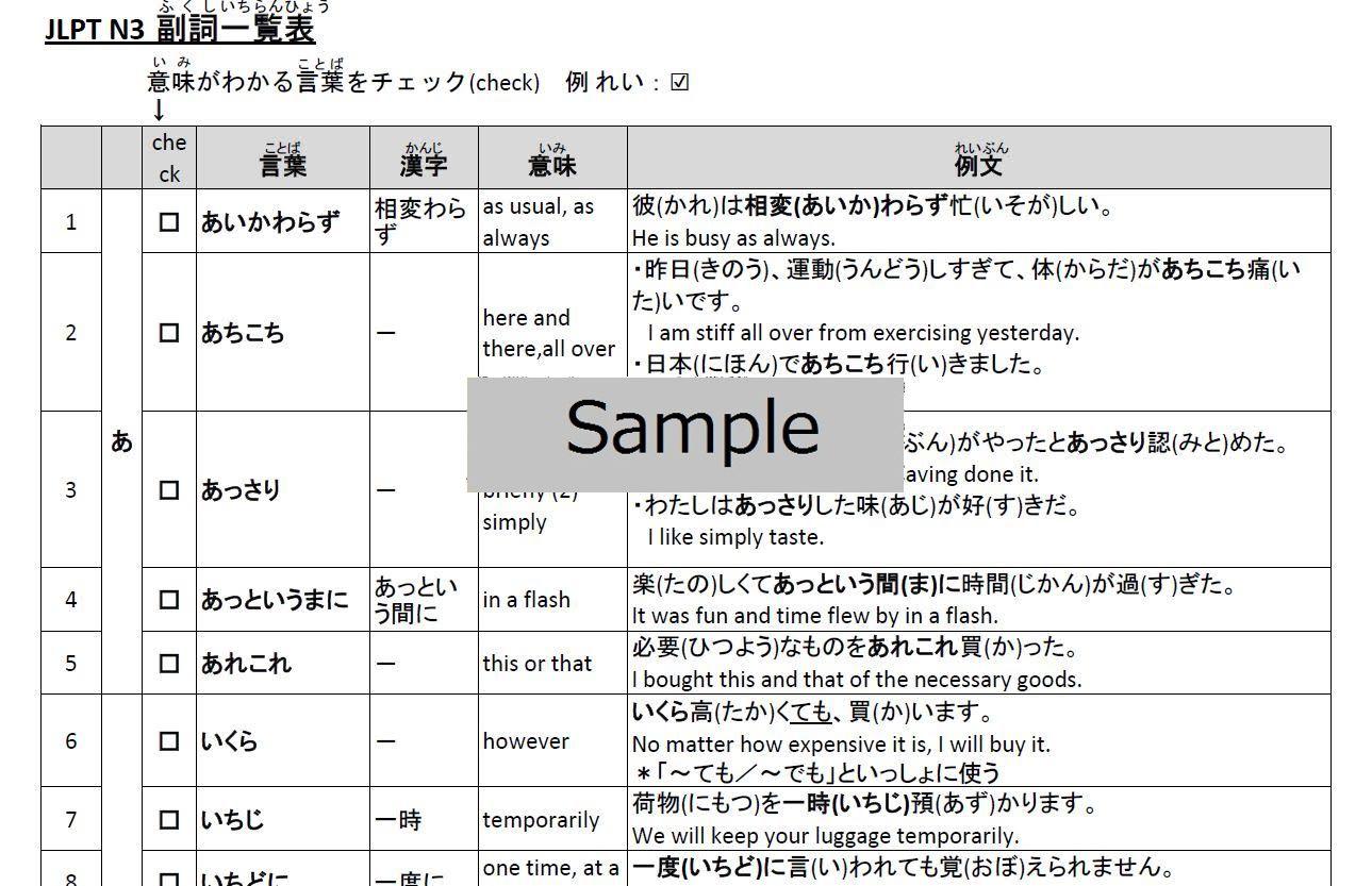 JLPT N3 Grammar Check Sheet - JOI Learn Japanese Online