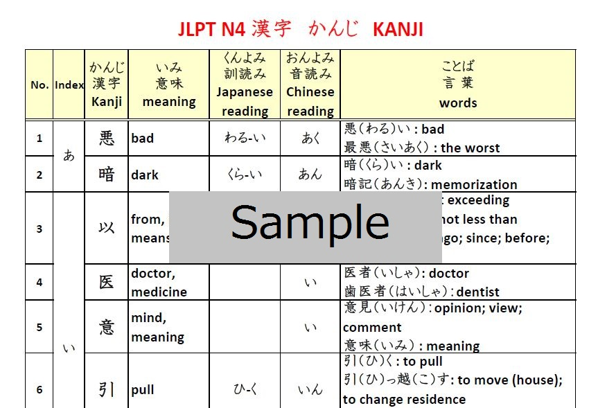 kanji list 416, flag_tiny, kanji-no-kan, from china (radical) 417, 漢, chinese 418, 難,  difficult 419, 勤, be employed at 420, 嘆, lament, sigh 421, flag_tiny, opium.